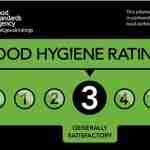 How To Improve Your Food Safety Rating In The UK